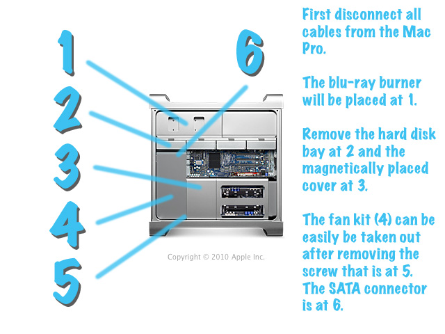 How to build a blu-ray burner in a Mac Pro