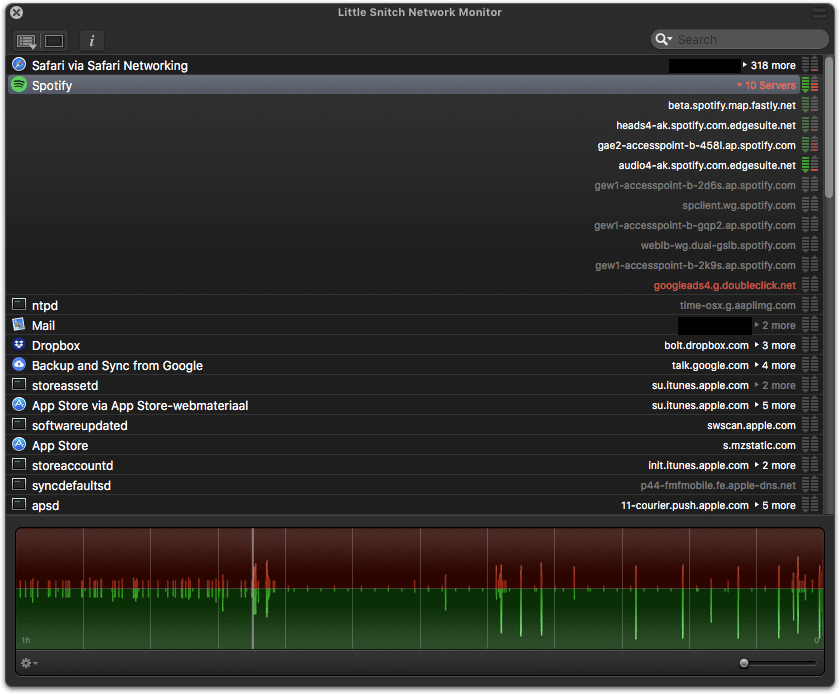 Little Snitch Network Monitor Servers