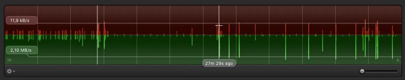 Little Snitch data en snelheid